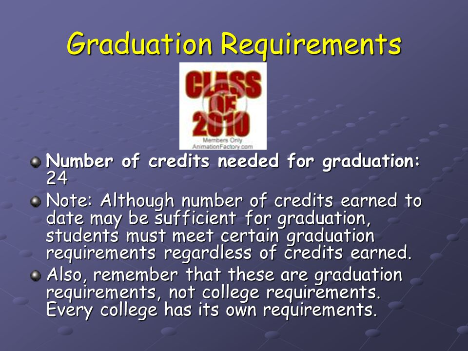 Graduation Requirements Number of credits needed for graduation: 24 Note: Although number of credits earned to date may be sufficient for graduation, students must meet certain graduation requirements regardless of credits earned.