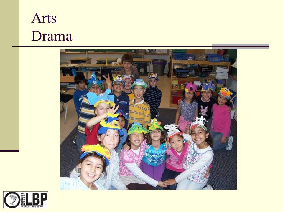 Arts Drama