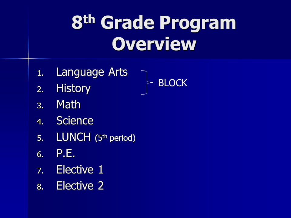 8 th Grade Program Overview 1. Language Arts 2. History 3.