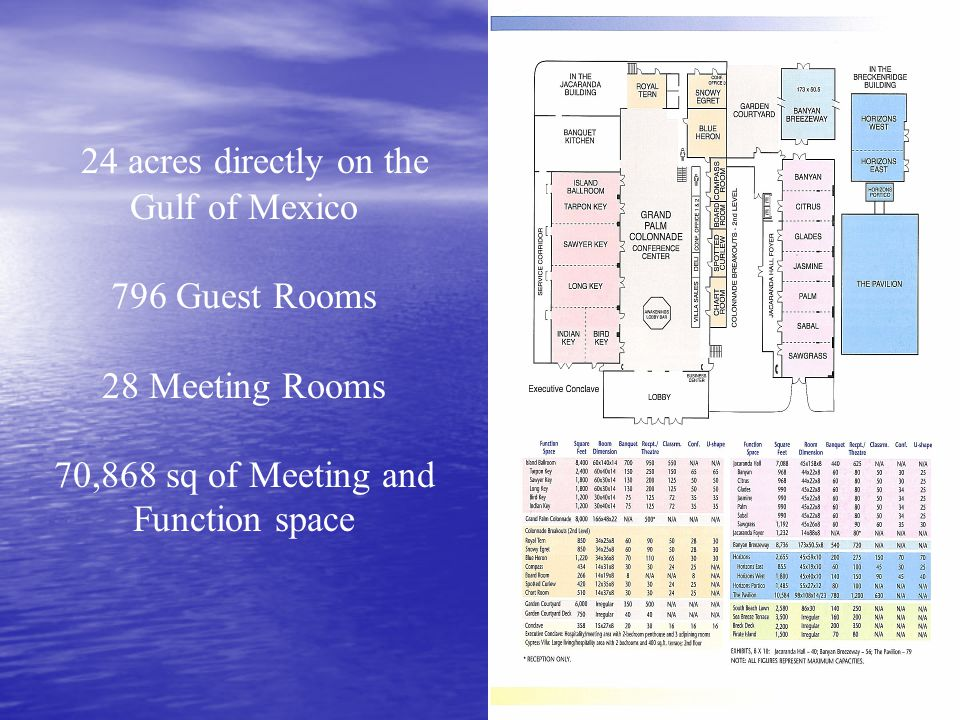 24 acres directly on the Gulf of Mexico 796 Guest Rooms 28 Meeting Rooms 70,868 sq of Meeting and Function space