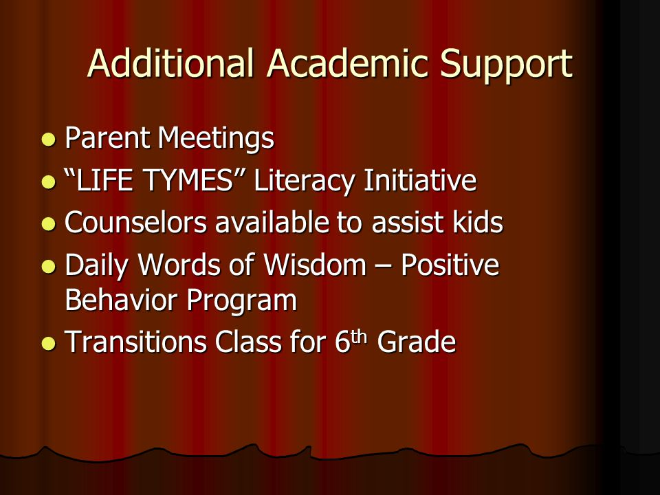 Additional Academic Support Title I Services Title I Services Special Education Services Special Education Services National Honor Society Members serve as tutors National Honor Society Members serve as tutors