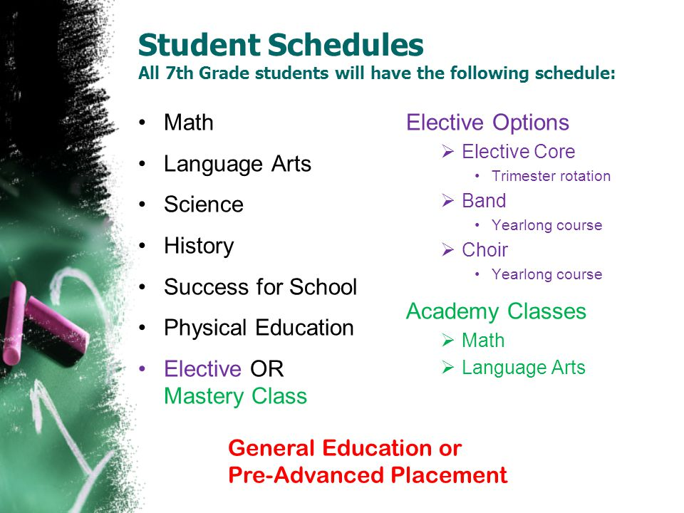 Student Schedules All 7th Grade students will have the following schedule: Math Language Arts Science History Success for School Physical Education El