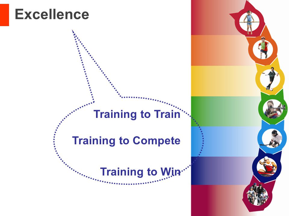 Training to Win Training to Train Training to Compete Excellence