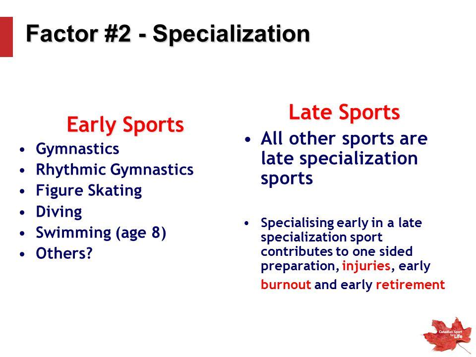 Early Sports Gymnastics Rhythmic Gymnastics Figure Skating Diving Swimming (age 8) Others.