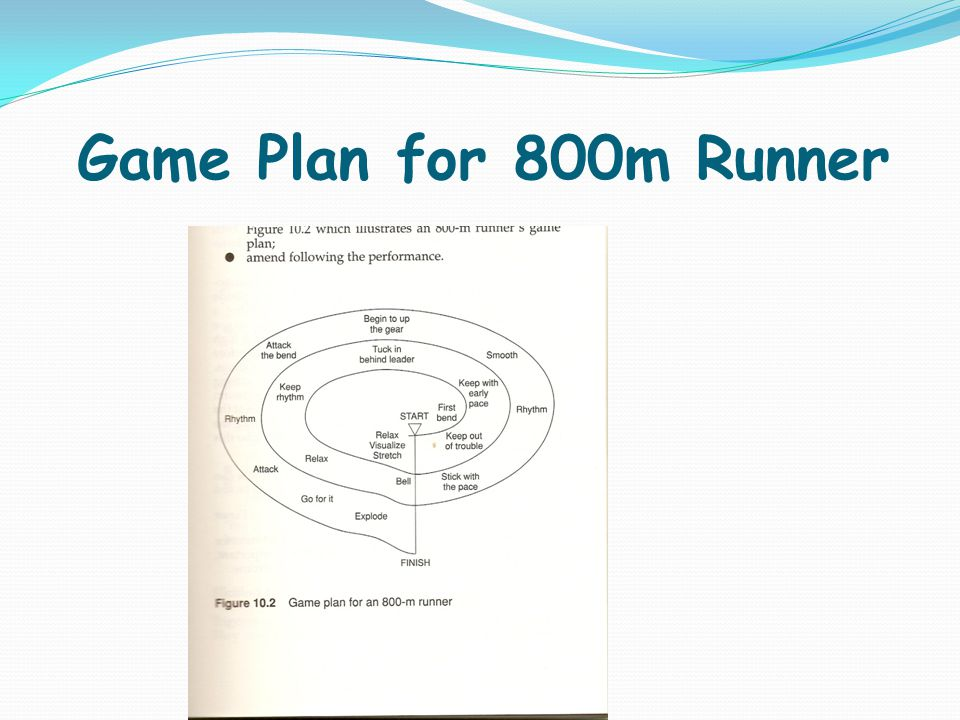 Game Plan for 800m Runner