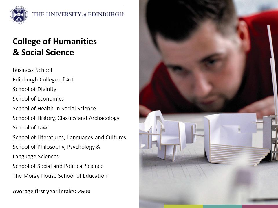 College of Humanities & Social Science Business School Edinburgh College of Art School of Divinity School of Economics School of Health in Social Science School of History, Classics and Archaeology School of Law School of Literatures, Languages and Cultures School of Philosophy, Psychology & Language Sciences School of Social and Political Science The Moray House School of Education Average first year intake: 2500