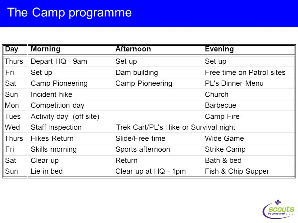 The Camp programme Day Thurs Fri Sat Sun Mon Tues Wed Thurs Fri Sat Sun Trek Cart/PL's Hike or Survival night Competition day Activity day (off site)