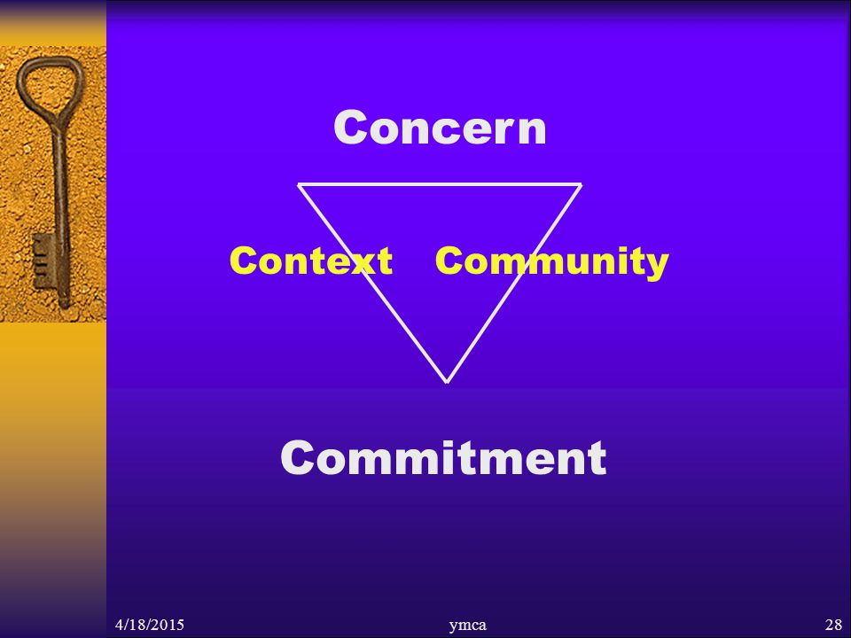 4/18/2015ymca28 ContextCommunity Concern Commitment