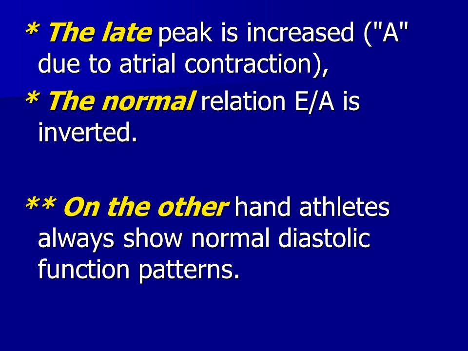 * The late peak is increased (