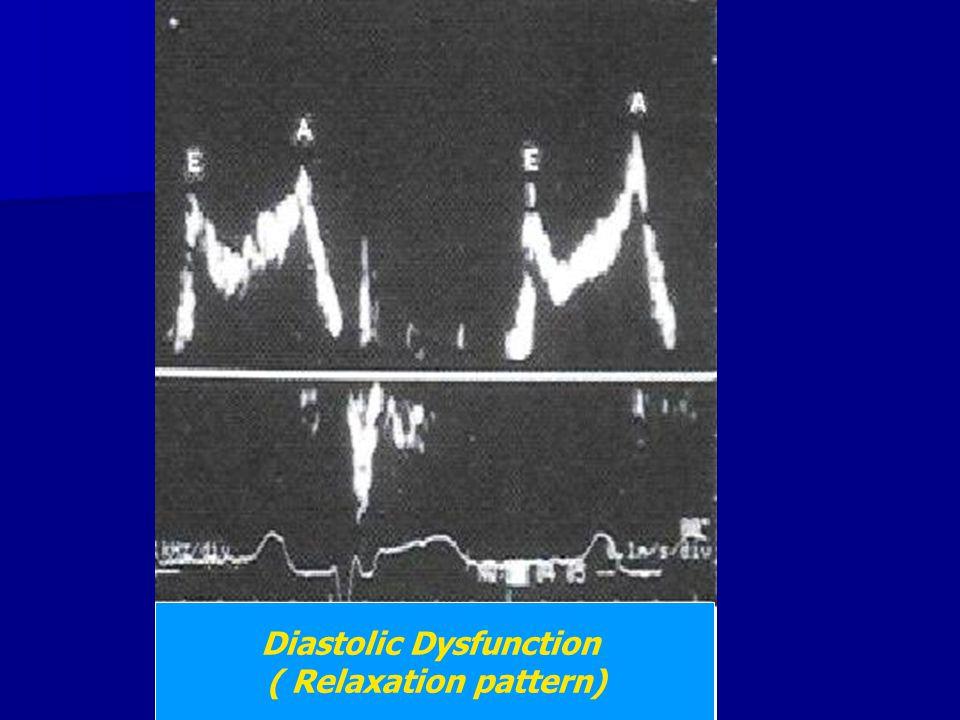 Diastolic Dysfunction ( Relaxation pattern)