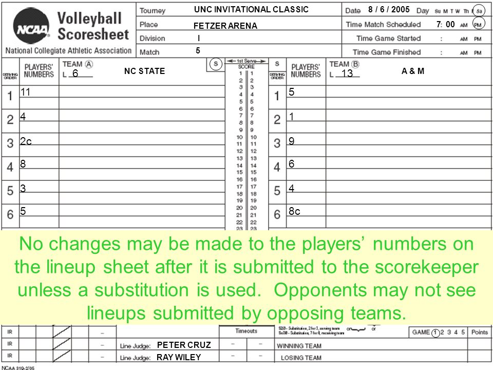 UNC INVITATIONAL CLASSIC 8 / 6 / 2005 FETZER ARENA 7 00 I 5 KEITH MURLESS PEGGY SCHAEFFER KEVIN GOULD PETER CRUZ RAY WILEY NC STATEA & M 11 4 2c 8 3 5 6 5 1 9 6 4 8c 13 No changes may be made to the players' numbers on the lineup sheet after it is submitted to the scorekeeper unless a substitution is used.