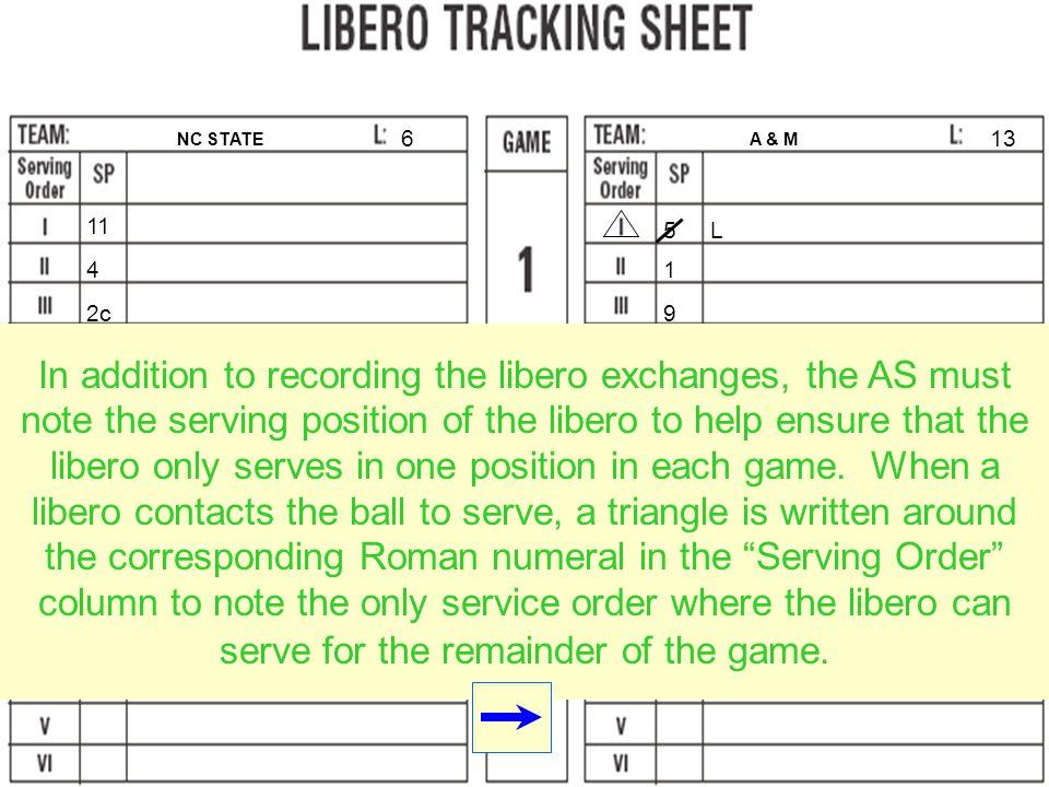 11 4 2c 8 3 5 6 NC STATEA & M 5 1 9 6 4 8c 13 The A&M libero replaces #5 to serve.