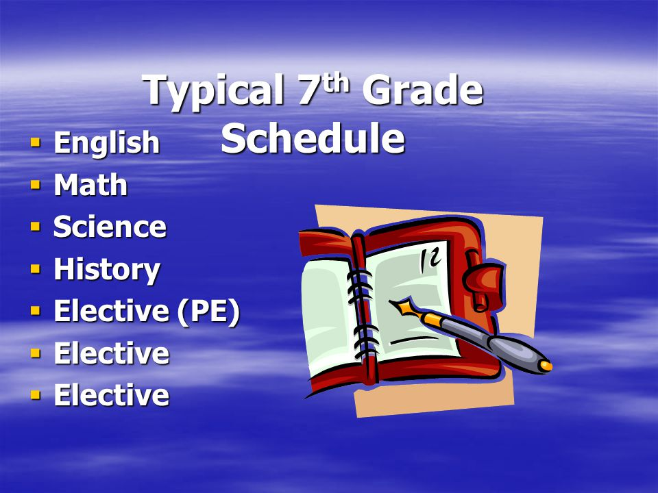 Typical 7 th Grade Schedule  English  Math  Science  History  Elective (PE)  Elective
