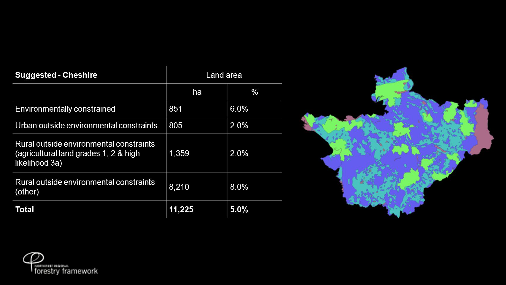 Suggested - CheshireLand area ha% Environmentally constrained8516.0% Urban outside environmental constraints8052.0% Rural outside environmental constraints (agricultural land grades 1, 2 & high likelihood 3a) 1,3592.0% Rural outside environmental constraints (other) 8,2108.0% Total11,2255.0%