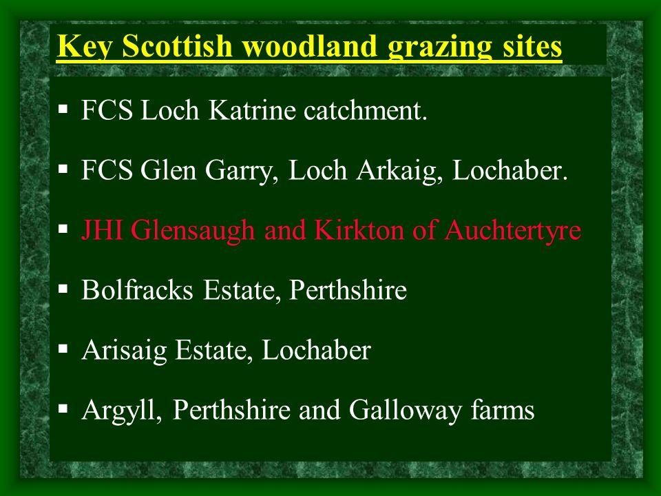 Key Scottish woodland grazing sites  FCS Loch Katrine catchment.  FCS Glen Garry, Loch Arkaig, Lochaber.  JHI Glensaugh and Kirkton of Auchtertyre