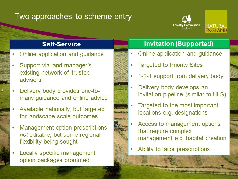 Two approaches to scheme entry 17 Self-Service Online application and guidance Support via land manager's existing network of 'trusted advisers' Delivery body provides one-to- many guidance and online advice Available nationally, but targeted for landscape scale outcomes Management option prescriptions not editable, but some regional flexibility being sought Locally specific management option packages promoted Invitation (Supported) Online application and guidance Targeted to Priority Sites 1-2-1 support from delivery body Delivery body develops an invitation pipeline (similar to HLS) Targeted to the most important locations e.g.