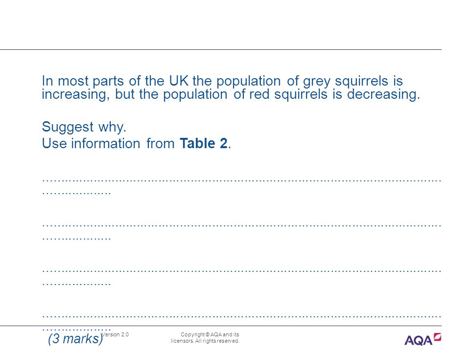 Version 2.0 Copyright © AQA and its licensors. All rights reserved. In most parts of the UK the population of grey squirrels is increasing, but the po
