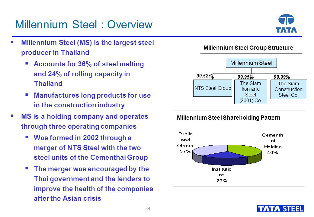 11 Millennium Steel : Overview  Millennium Steel (MS) is the largest steel producer in Thailand  Accounts for 36% of steel melting and 24% of rollin