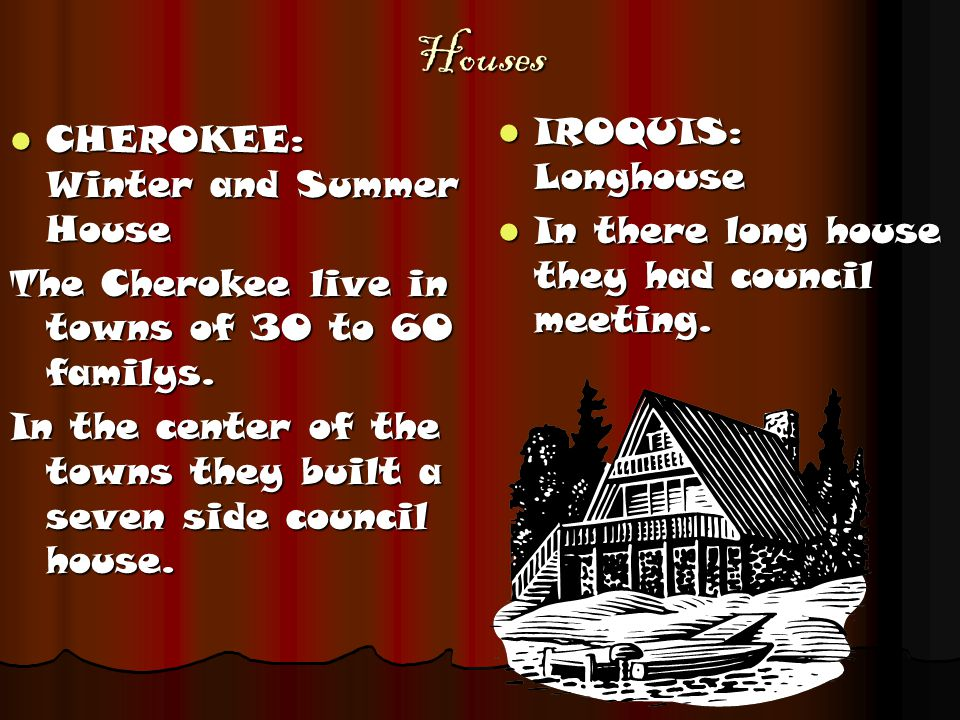 Houses CHEROKEE: Winter and Summer House CHEROKEE: Winter and Summer House The Cherokee live in towns of 30 to 60 familys.