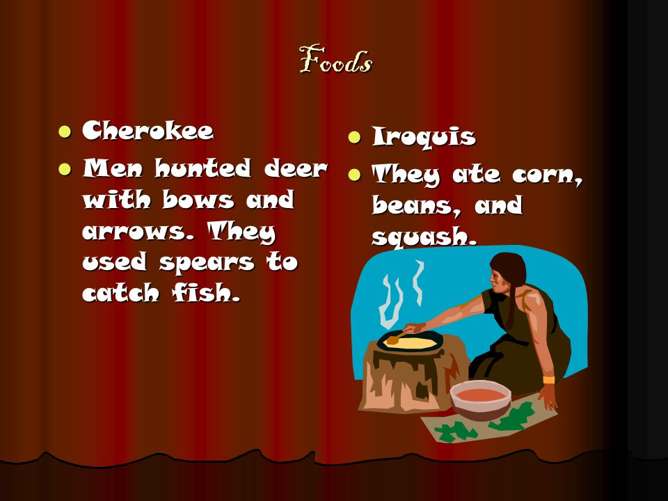 Foods Cherokee Cherokee Men hunted deer with bows and arrows.