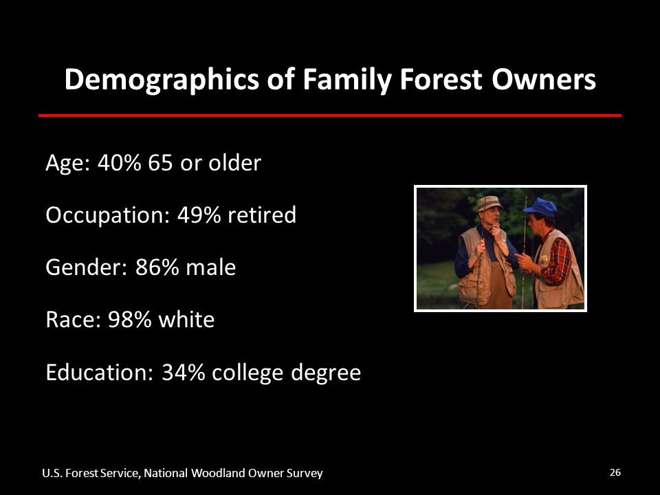 26 Age: 40% 65 or older Occupation: 49% retired Gender: 86% male Race: 98% white Education: 34% college degree Demographics of Family Forest Owners U.S.