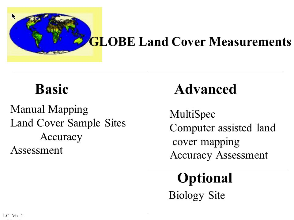 GLOBE Land Cover Measurements Manual Mapping Land Cover Sample Sites Accuracy Assessment MultiSpec Computer assisted land cover mapping Accuracy Assessment Basic Advanced LC_Vis_1 Optional Biology Site