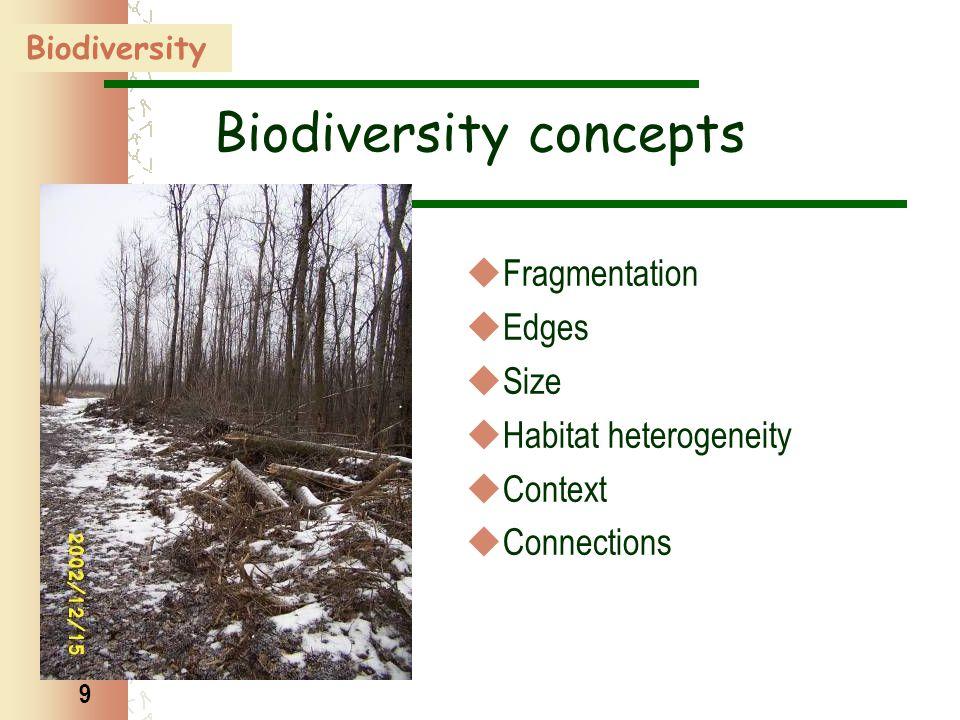 60 Assessment & Strategies Habitat assessment & preparation of biodiversity management strategies  Assess current conditions based on indicator status.