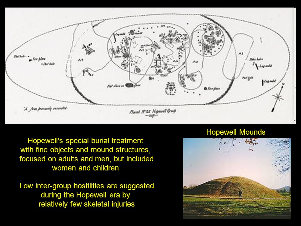 Hopewell Mounds Hopewell's special burial treatment with fine objects and mound structures, focused on adults and men, but included women and children