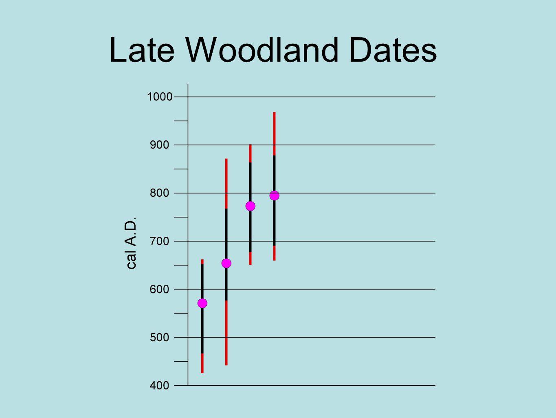 Late Woodland Dates