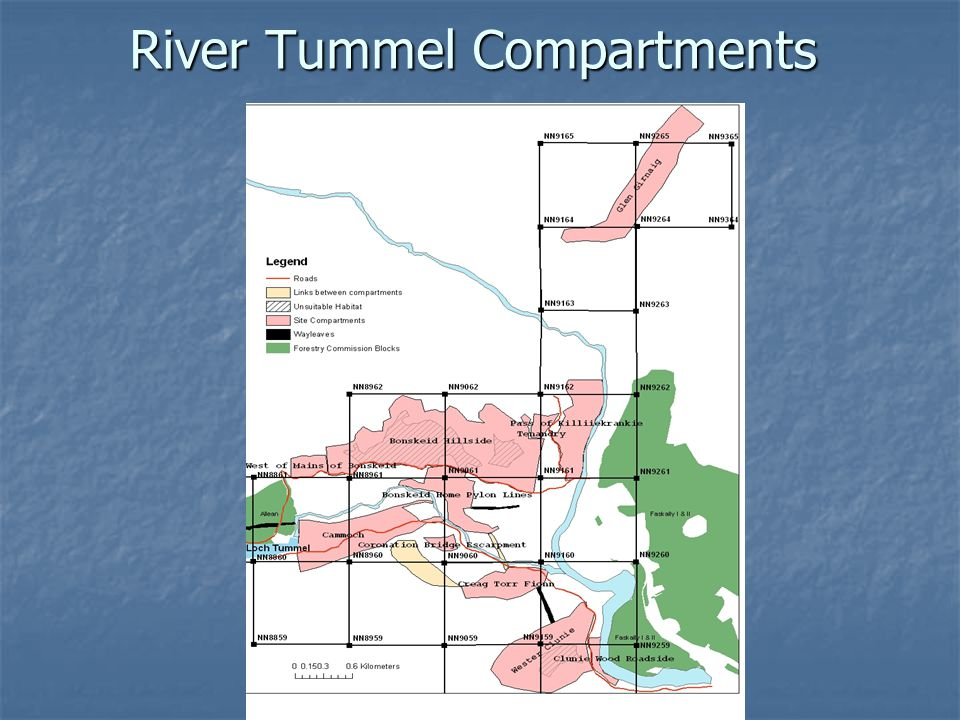 River Tummel Compartments