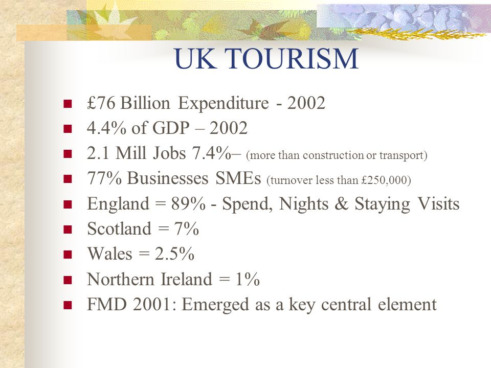 UK TOURISM £76 Billion Expenditure - 2002 4.4% of GDP – 2002 2.1 Mill Jobs 7.4%– (more than construction or transport) 77% Businesses SMEs (turnover l