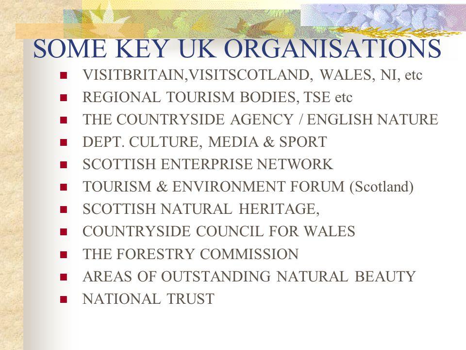 SOME KEY UK ORGANISATIONS VISITBRITAIN,VISITSCOTLAND, WALES, NI, etc REGIONAL TOURISM BODIES, TSE etc THE COUNTRYSIDE AGENCY / ENGLISH NATURE DEPT. CU