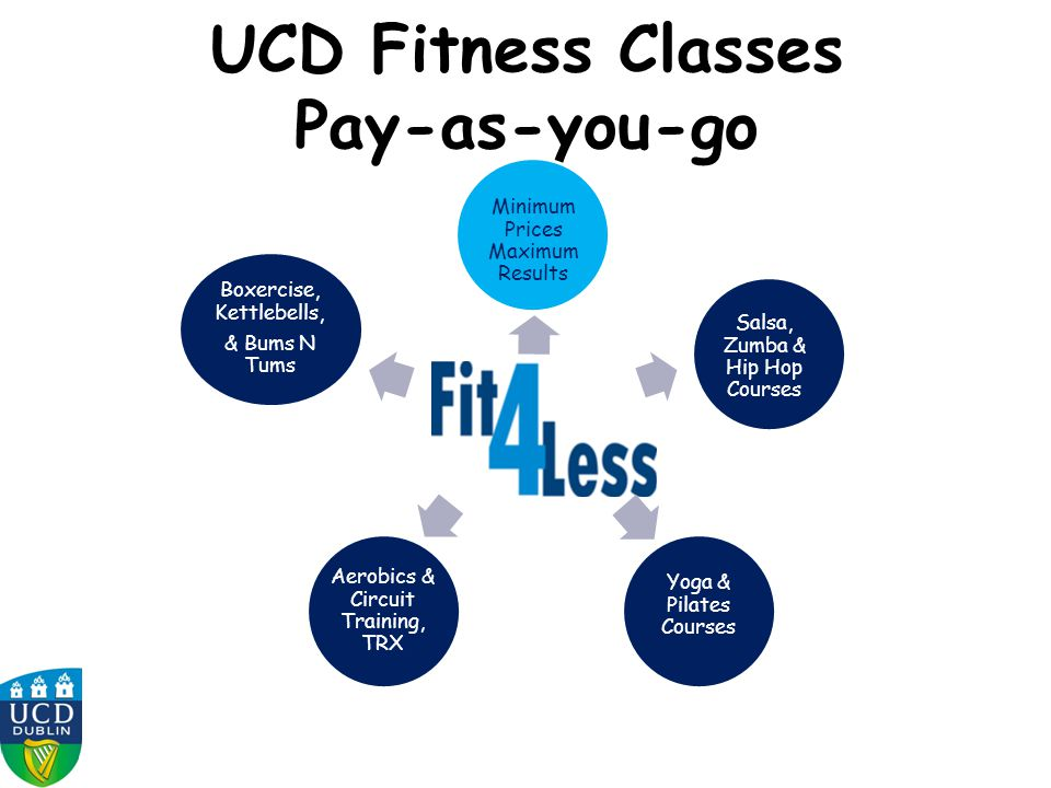 UCD Fitness Classes Pay-as-you-go Minimum Prices Maximum Results Salsa, Zumba & Hip Hop Courses Yoga & Pilates Courses Aerobics & Circuit Training, TRX Boxercise, Kettlebells, & Bums N Tums