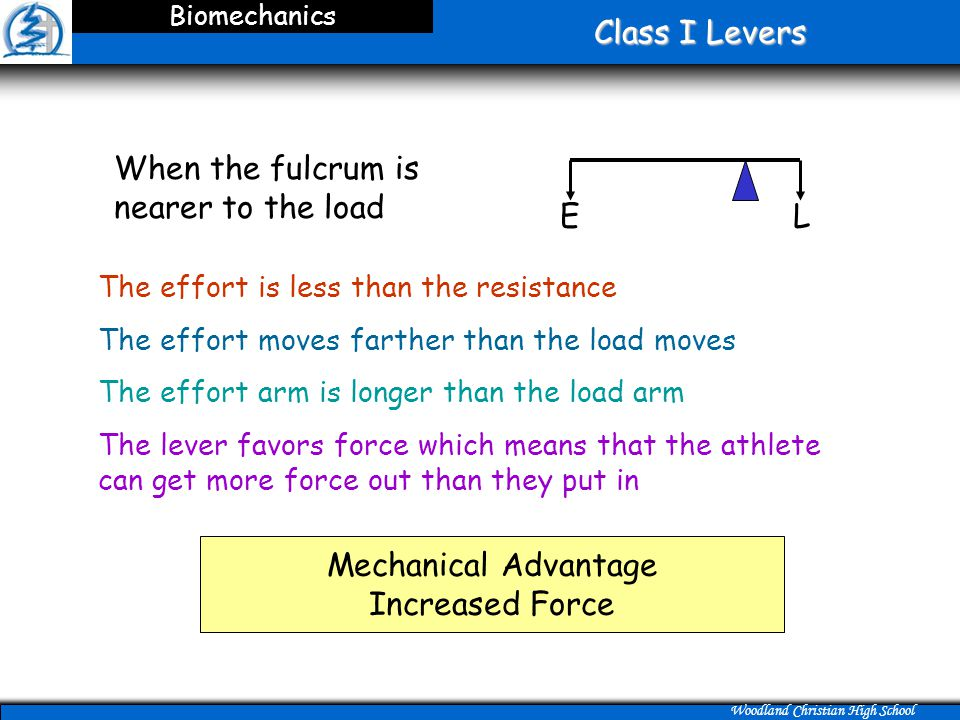 Woodland Christian High School Class I Levers Biomechanics When the fulcrum is nearer to the load The effort is less than the resistance The effort moves farther than the load moves The effort arm is longer than the load arm The lever favors force which means that the athlete can get more force out than they put in EL Mechanical Advantage Increased Force