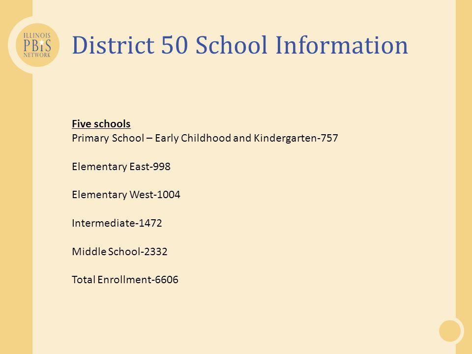 Woodland District 50 Lori Casey Associate Superintendent of Education