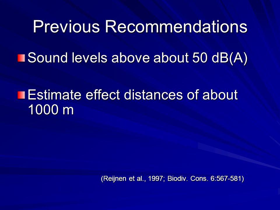 Previous Recommendations Sound levels above about 50 dB(A) Estimate effect distances of about 1000 m (Reijnen et al., 1997; Biodiv. Cons. 6:567-581)