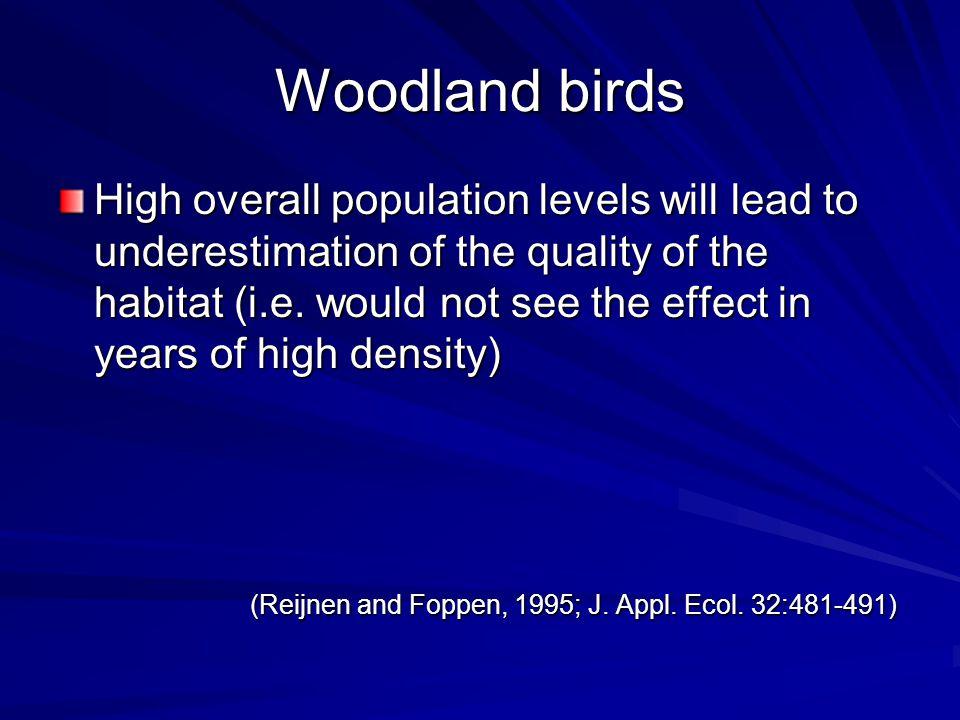 (Reijnen et al., 1997; Biodiv. Cons. 6:567-581)