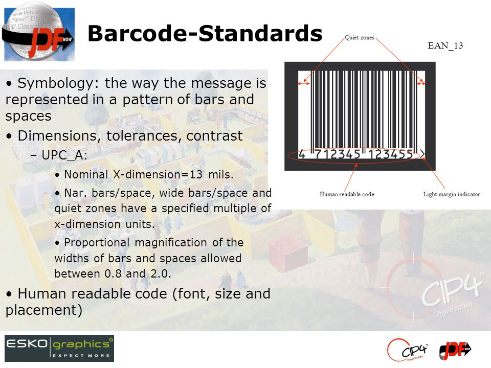 Barcode-Standards Symbology: the way the message is represented in a pattern of bars and spaces Dimensions, tolerances, contrast – UPC_A: Nominal X-dimension=13 mils.