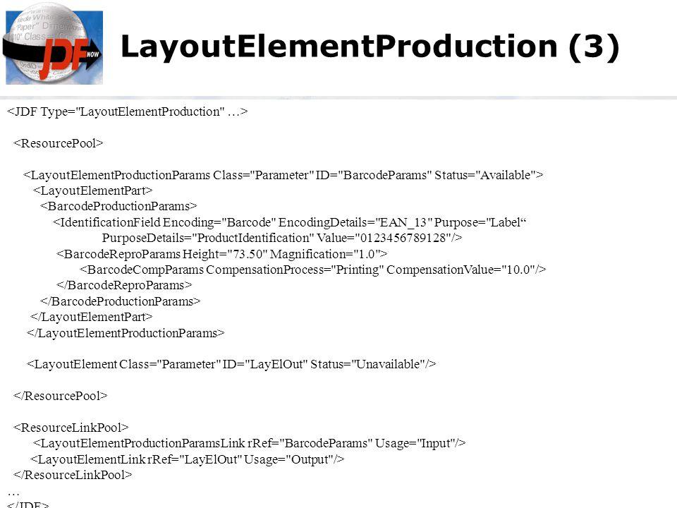 <IdentificationField Encoding= Barcode EncodingDetails= EAN_13 Purpose= Label PurposeDetails= ProductIdentification Value= 0123456789128 /> … LayoutElementProduction (3)