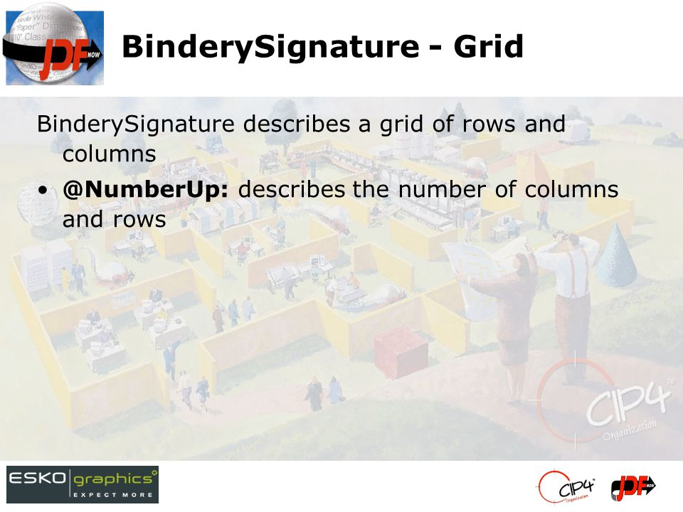 BinderySignature describes a grid of rows and columns @NumberUp: describes the number of columns and rows BinderySignature - Grid