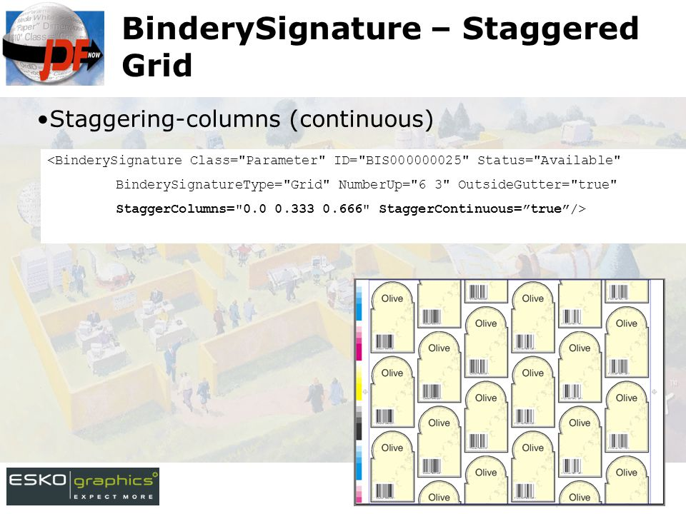BinderySignature – Staggered Grid Staggering-columns (continuous) <BinderySignature Class= Parameter ID= BIS000000025 Status= Available BinderySignatureType= Grid NumberUp= 6 3 OutsideGutter= true StaggerColumns= 0.0 0.333 0.666 StaggerContinuous= true />