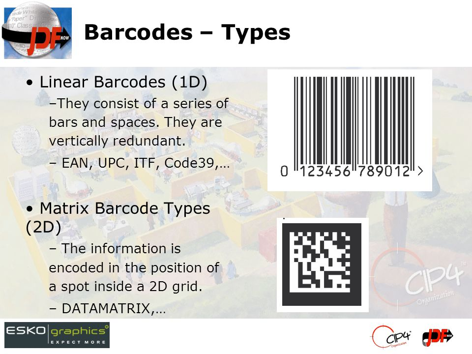 Barcodes -Types Hybrid –RSS (EAN/UCC Reduced Space Symbology)