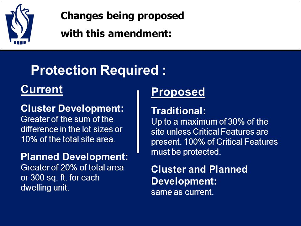 Changes being proposed with this amendment: Protection Required : Current Cluster Development: Greater of the sum of the difference in the lot sizes or 10% of the total site area.