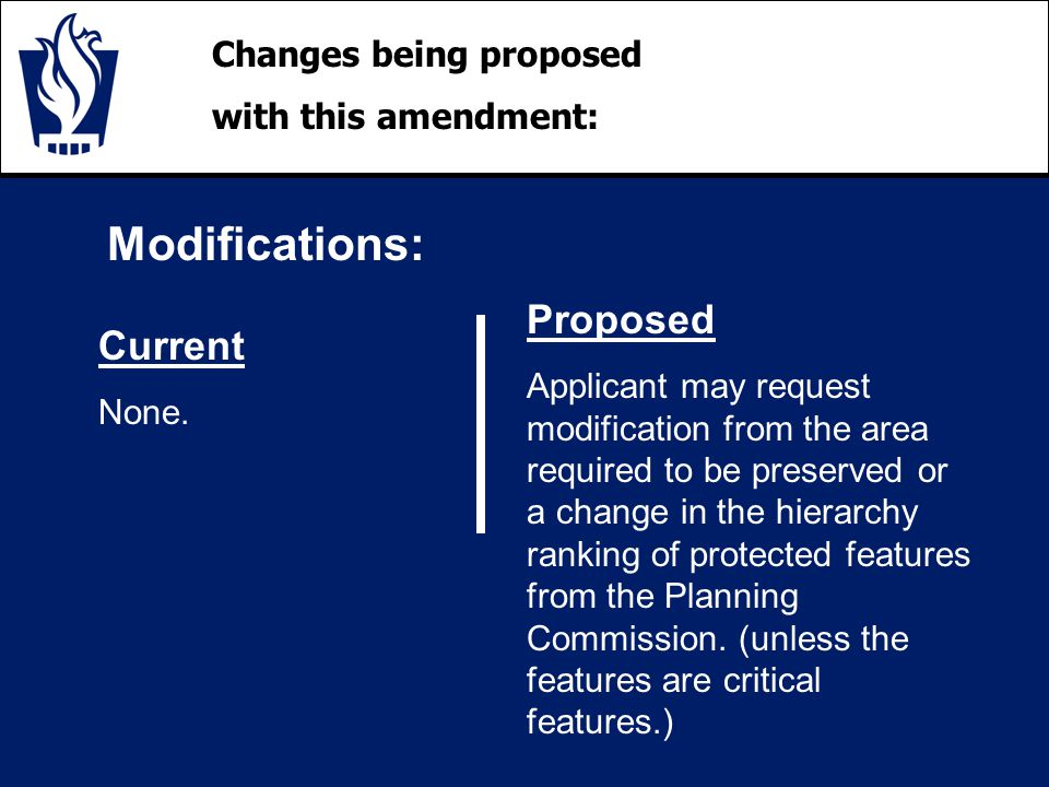 Changes being proposed with this amendment: Modifications: Current None.