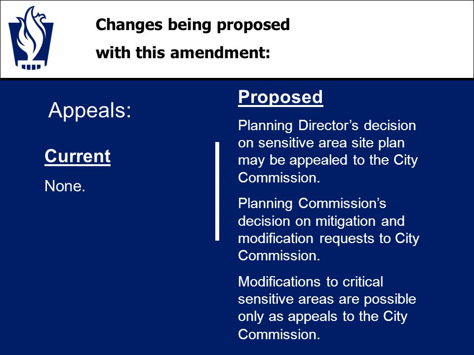 Changes being proposed with this amendment: Appeals: Current None.