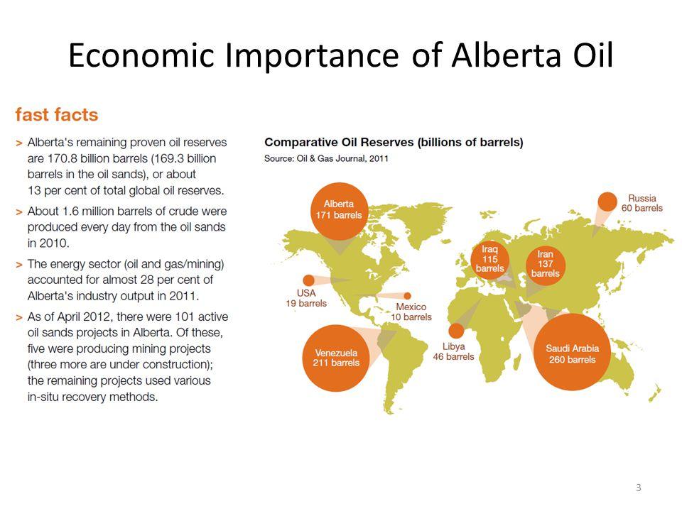 Economic Importance of Alberta Oil 3