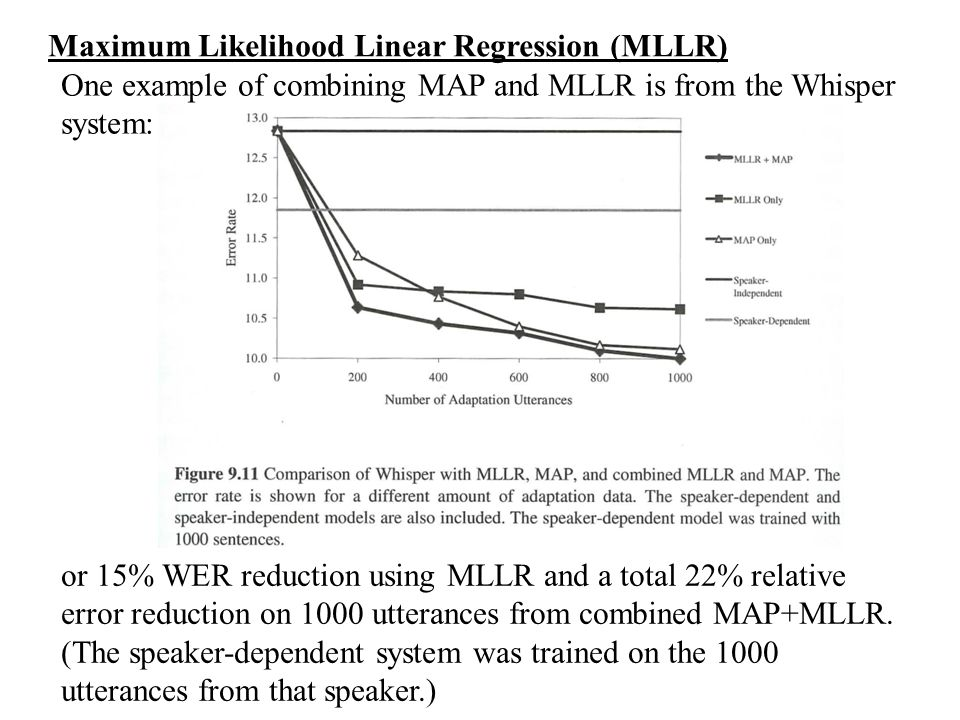 One example of combining MAP and MLLR is from the Whisper system: Maximum Likelihood Linear Regression (MLLR) or 15% WER reduction using MLLR and a to