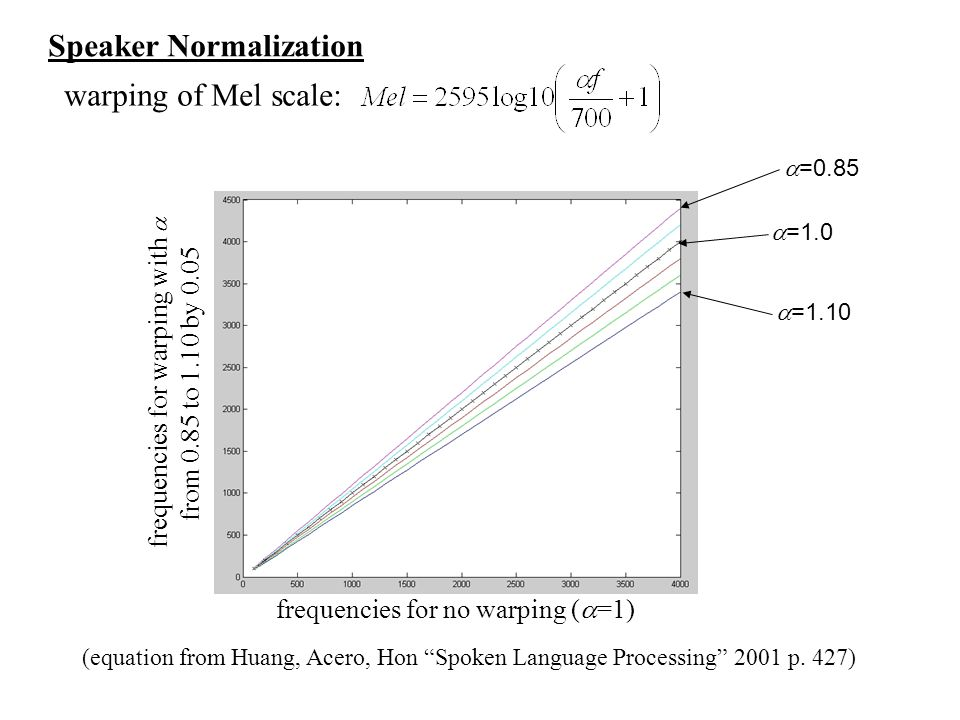 """Speaker Normalization warping of Mel scale: (equation from Huang, Acero, Hon """"Spoken Language Processing"""" 2001 p. 427) frequencies for no warping ( """