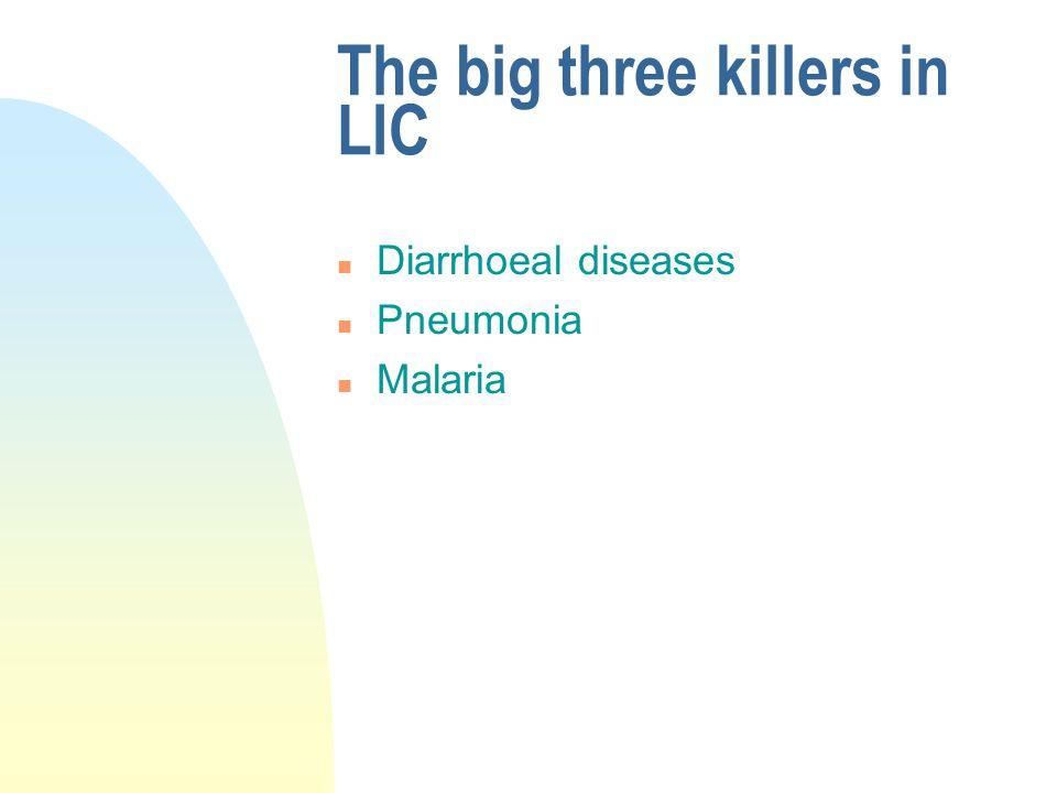 The big three killers in LIC n Diarrhoeal diseases n Pneumonia n Malaria
