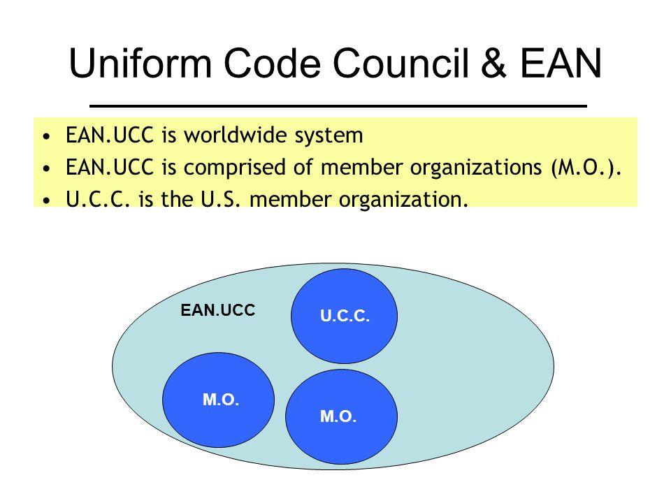 Uniform Code Council & EAN EAN.UCC is worldwide system EAN.UCC is comprised of member organizations (M.O.). U.C.C. is the U.S. member organization. EA